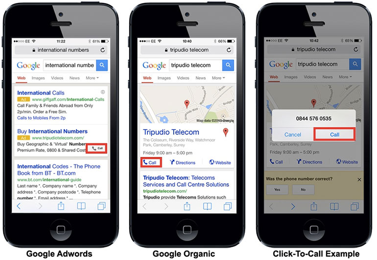 Examples of Click to Call Tracking In Action